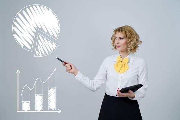 learning financial management skills analytics